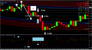 fibonacci-sequence-with-a-high-low-retracement-projection-reverse